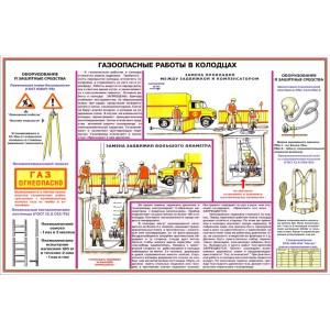 7. Безопасность работ в газовом хозяйстве (4 листа)