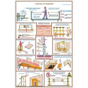 15. Безопасность работ на высоте (4 листа)