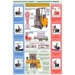 29. Безопасность работ с электропогрузчиками (2 листа)
