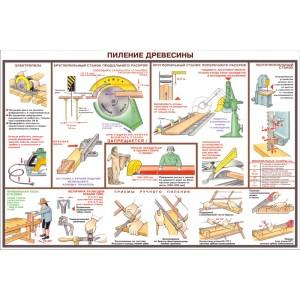 8. Безопасность труда при деревоообработке (5 листов)