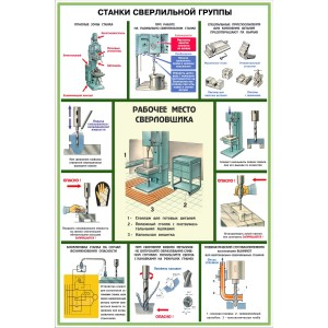 9. Безопасность труда при металлообработке (5 листов)