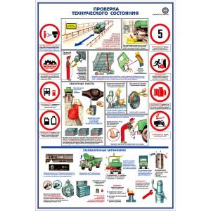 11. Безопасность труда при ремонте автомобилей (5 листов)