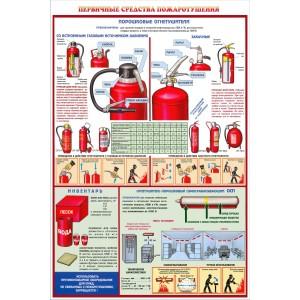 17. Первичные средства пожаротушения (2 листа)