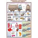 10. Перевозка опасных грузов автотранспортом (5 листов)