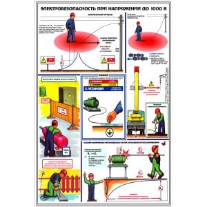 14. Электробезопасность при напряжении до 1000 В (3 листа)
