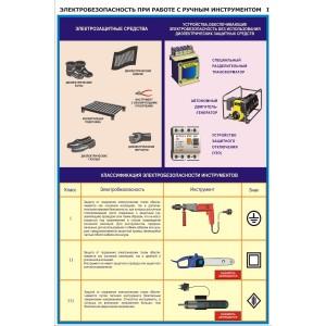 31. Электробезопасность при работе с ручным инструментом (2 листа)