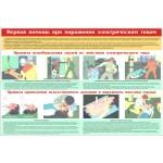 2. Первая помощь при поражении электрическим током (1 лист)
