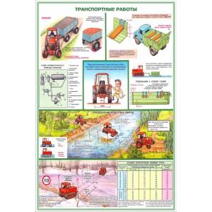 22. Безопасность труда в растениеводстве (5 листов)